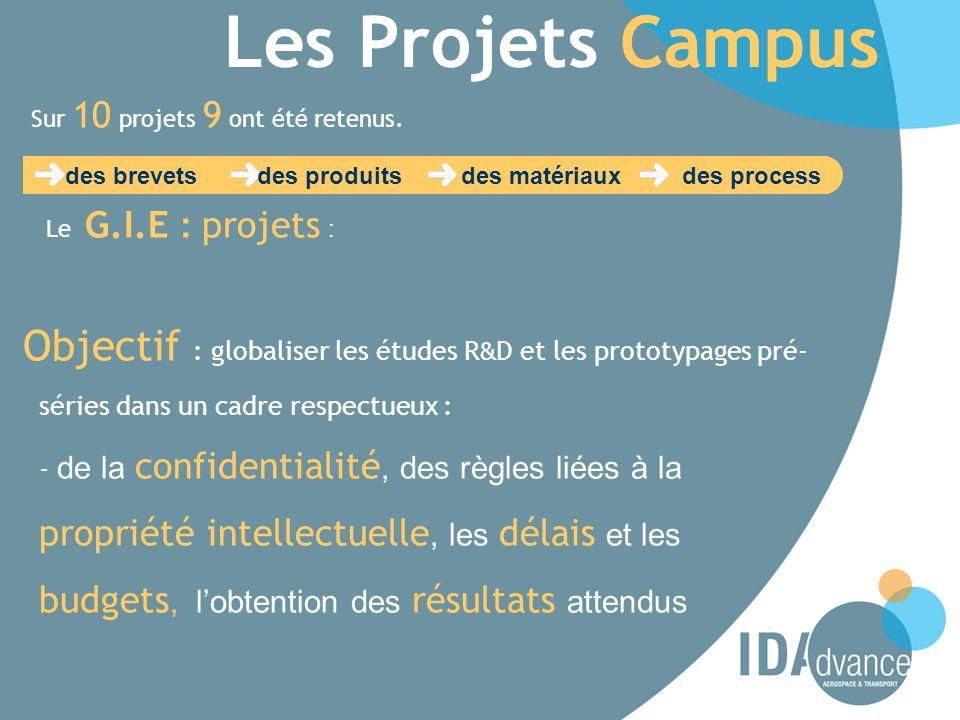 Les Projets Campus Sur 10 projets 9 ont é t é retenus. Le G.I.E : projets : Objectif : globaliser les études R & D et les prototypages pré- séries dan