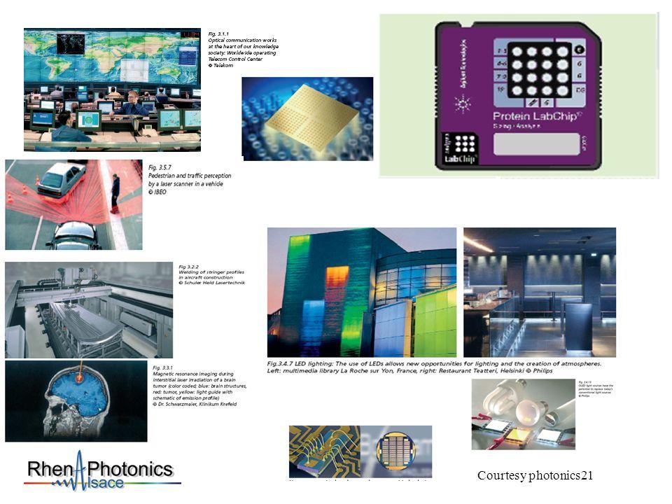 Courtesy photonics21