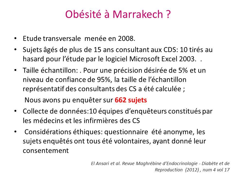 Obésité à Marrakech ? Etude transversale menée en 2008. Sujets âgés de plus de 15 ans consultant aux CDS: 10 tirés au hasard pour létude par le logici