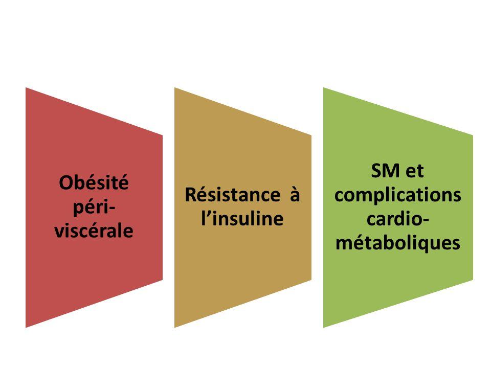 Obésité péri- viscérale Résistance à linsuline SM et complications cardio- métaboliques