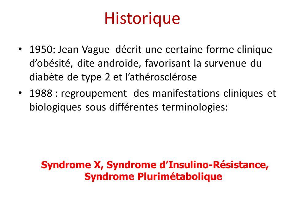 Historique 1950: Jean Vague décrit une certaine forme clinique dobésité, dite androïde, favorisant la survenue du diabète de type 2 et lathérosclérose