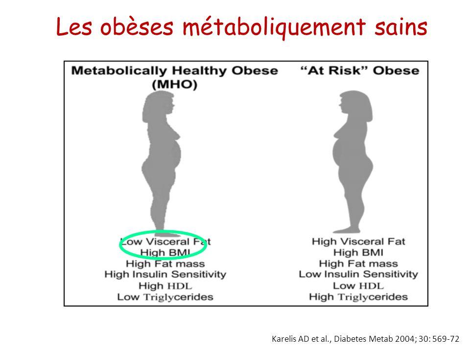 Les obèses métaboliquement sains Karelis AD et al., Diabetes Metab 2004; 30: 569-72