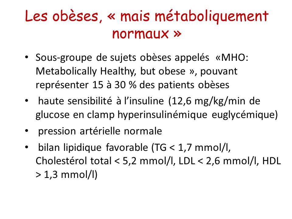 Les obèses, « mais métaboliquement normaux » Sous-groupe de sujets obèses appelés «MHO: Metabolically Healthy, but obese », pouvant représenter 15 à 3
