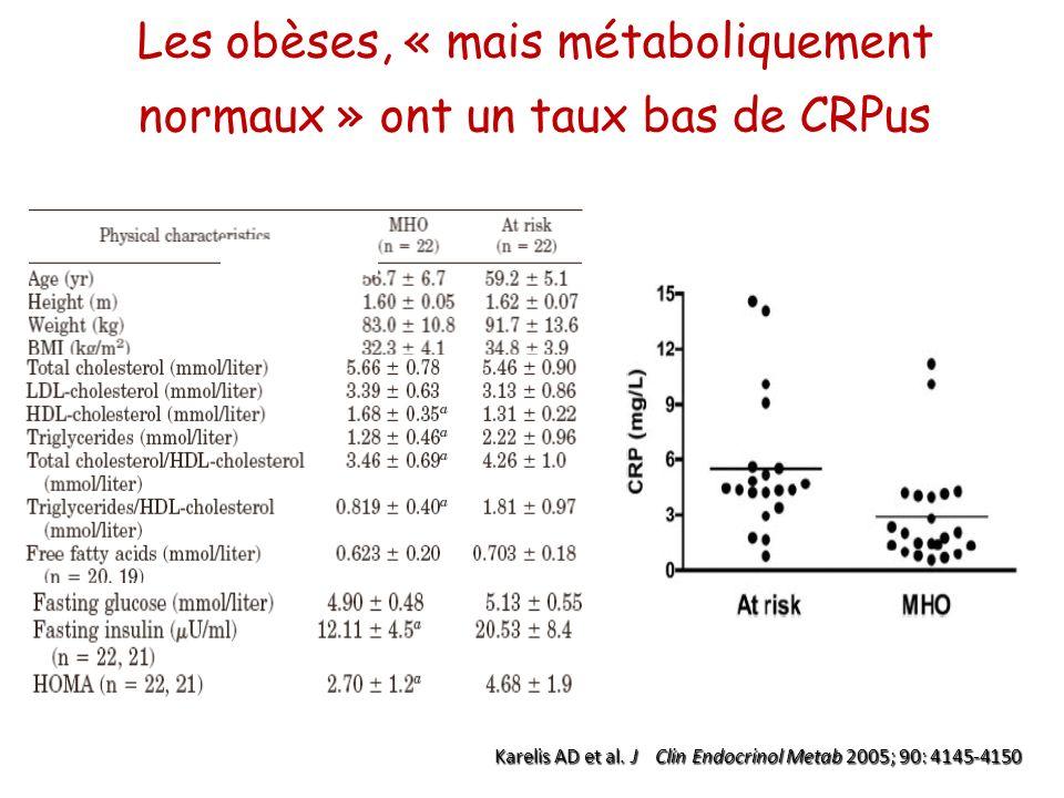 Les obèses, « mais métaboliquement normaux » ont un taux bas de CRPus Karelis AD et al. J Clin Endocrinol Metab 2005; 90: 4145-4150 Karelis AD et al.