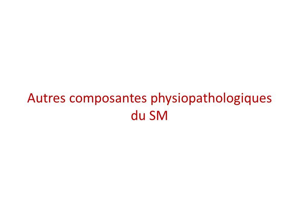 Autres composantes physiopathologiques du SM