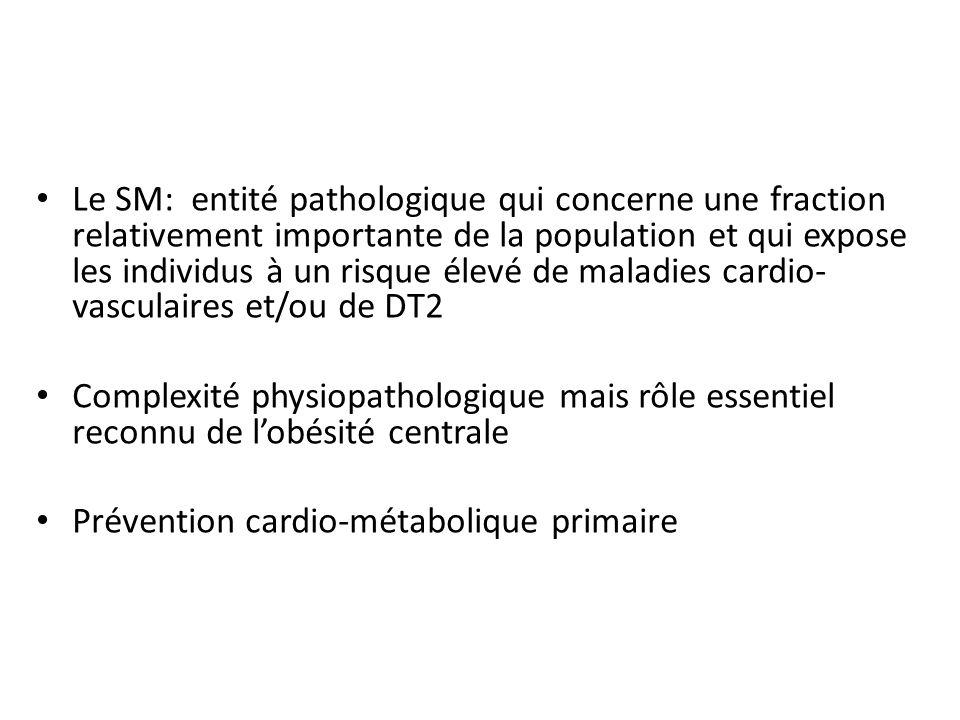 Le SM: entité pathologique qui concerne une fraction relativement importante de la population et qui expose les individus à un risque élevé de maladie