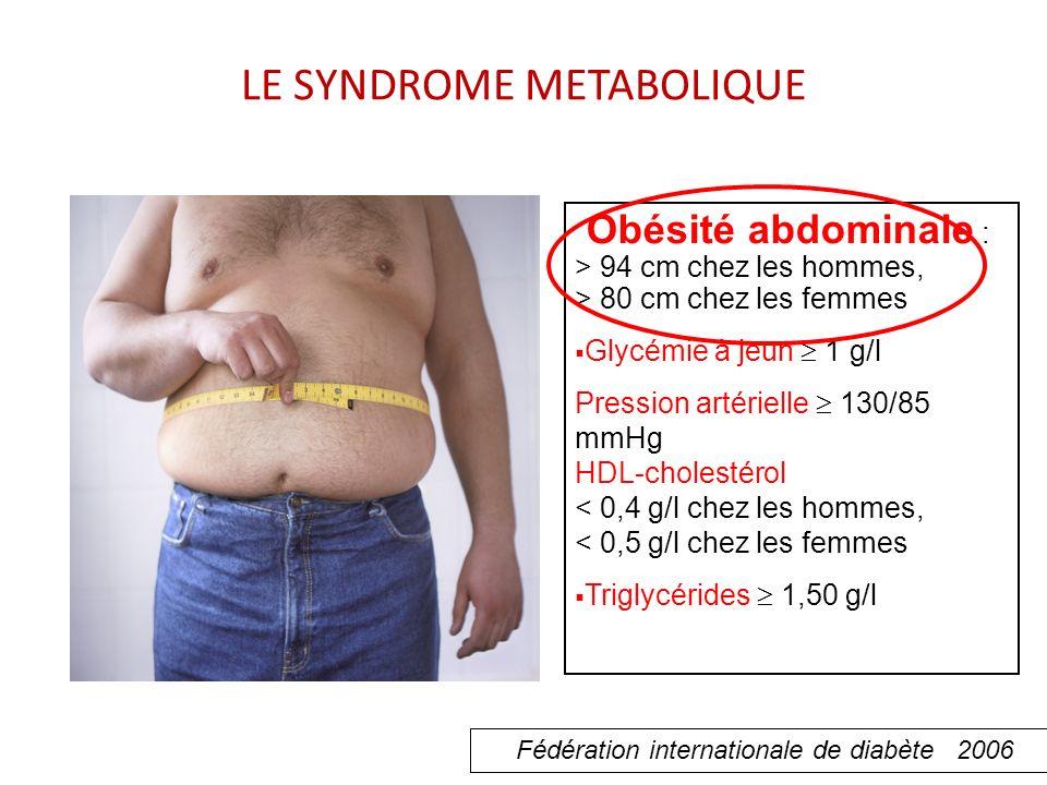 LE SYNDROME METABOLIQUE Obésité abdominale : > 94 cm chez les hommes, > 80 cm chez les femmes Glycémie à jeun 1 g/l Pression artérielle 130/85 mmHg HD