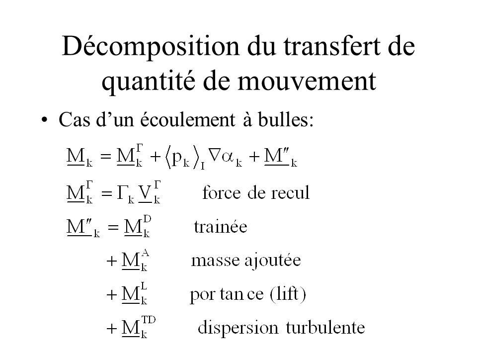 Décomposition du transfert de quantité de mouvement Cas dun écoulement à bulles:
