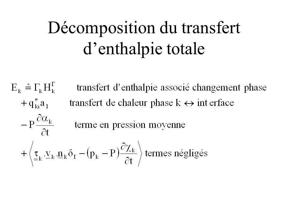 Décomposition du transfert denthalpie totale