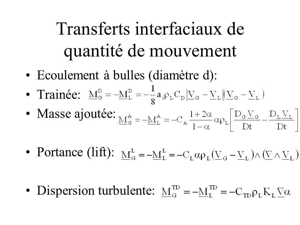 Transferts interfaciaux de quantité de mouvement Ecoulement à bulles (diamètre d): Trainée: Masse ajoutée: Portance (lift): Dispersion turbulente: