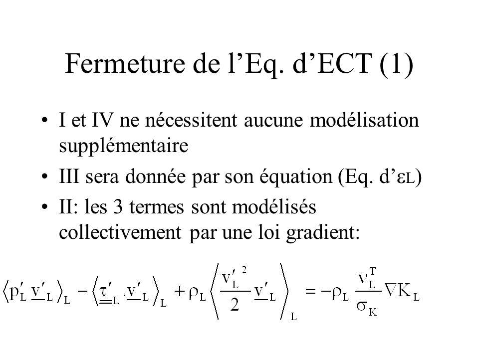 Fermeture de lEq. dECT (1) I et IV ne nécessitent aucune modélisation supplémentaire III sera donnée par son équation (Eq. d L ) II: les 3 termes sont