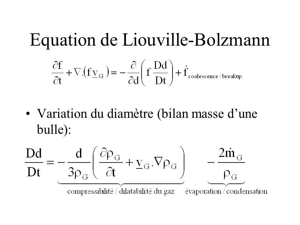 Equation de Liouville-Bolzmann Variation du diamètre (bilan masse dune bulle):