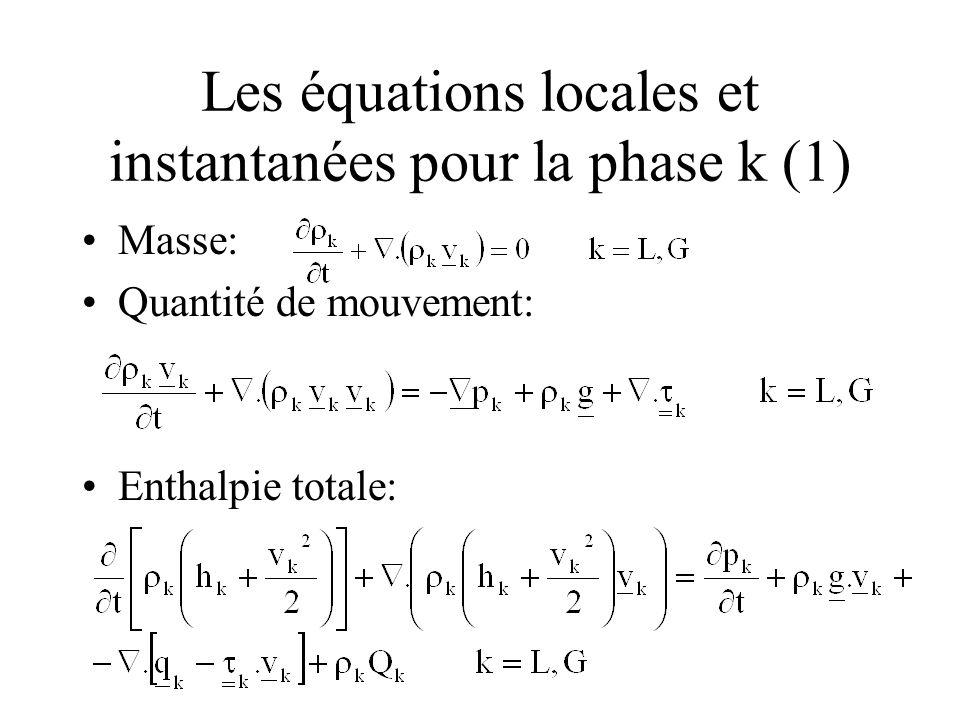 Les équations locales et instantanées pour la phase k (2) Pour un fluide de Stokes et de Fourier: Loi détat pour chaque phase: Q k et g sont des données du problème