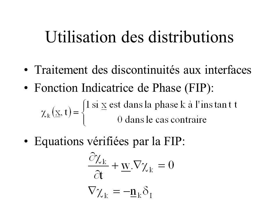 Utilisation des distributions Traitement des discontinuités aux interfaces Fonction Indicatrice de Phase (FIP): Equations vérifiées par la FIP: