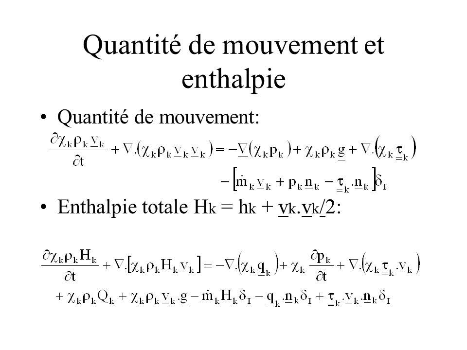 Opérateur de moyenne (1) = opérateur de moyenne densemble Moyenne phasique: Taux de présence phase k: Moyenne de Favre:
