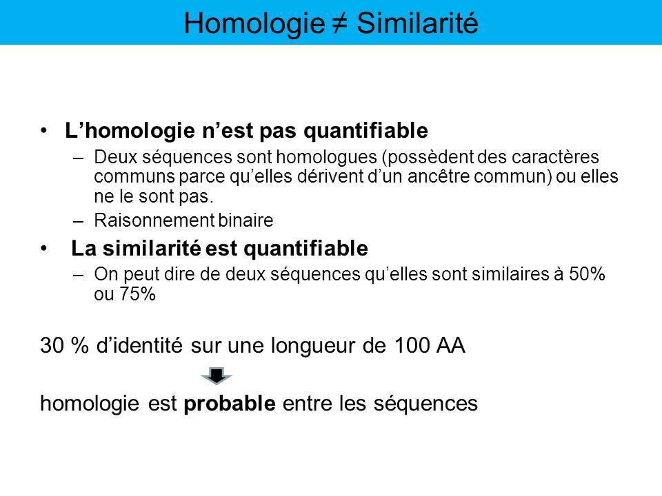 Lhomologie nest pas quantifiable –Deux séquences sont homologues (possèdent des caractères communs parce quelles dérivent dun ancêtre commun) ou elles