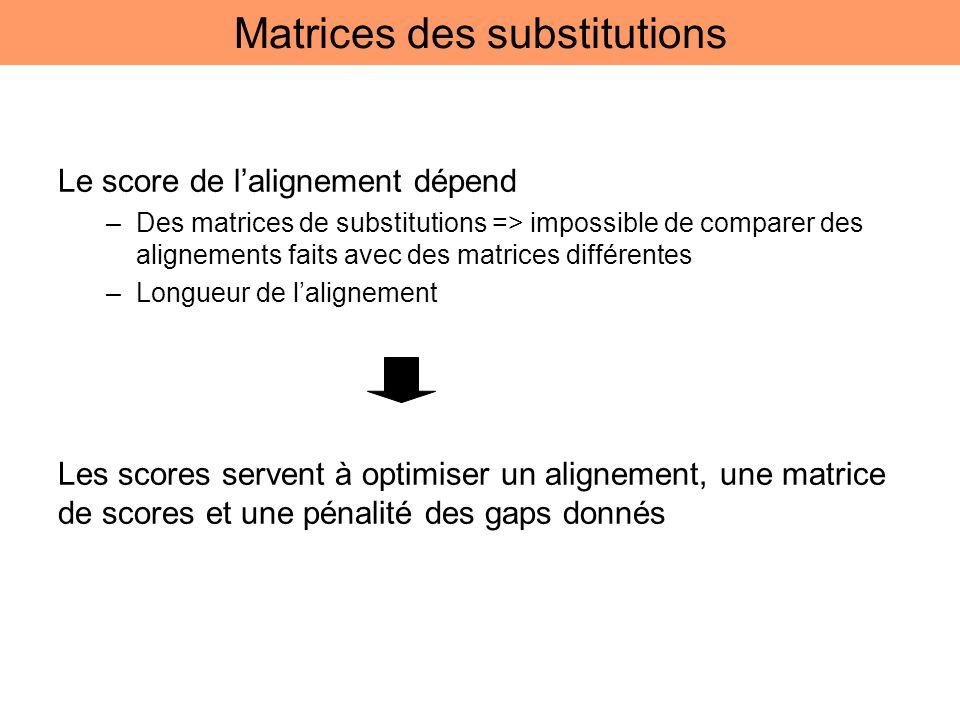 Le score de lalignement dépend –Des matrices de substitutions => impossible de comparer des alignements faits avec des matrices différentes –Longueur