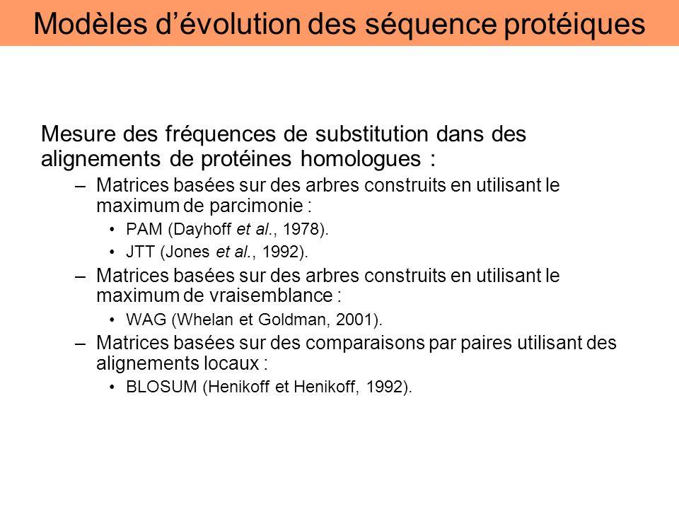 Mesure des fréquences de substitution dans des alignements de protéines homologues : –Matrices basées sur des arbres construits en utilisant le maximu