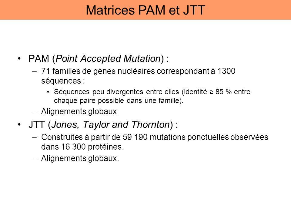 PAM (Point Accepted Mutation) : –71 familles de gènes nucléaires correspondant à 1300 séquences : Séquences peu divergentes entre elles (identité 85 %