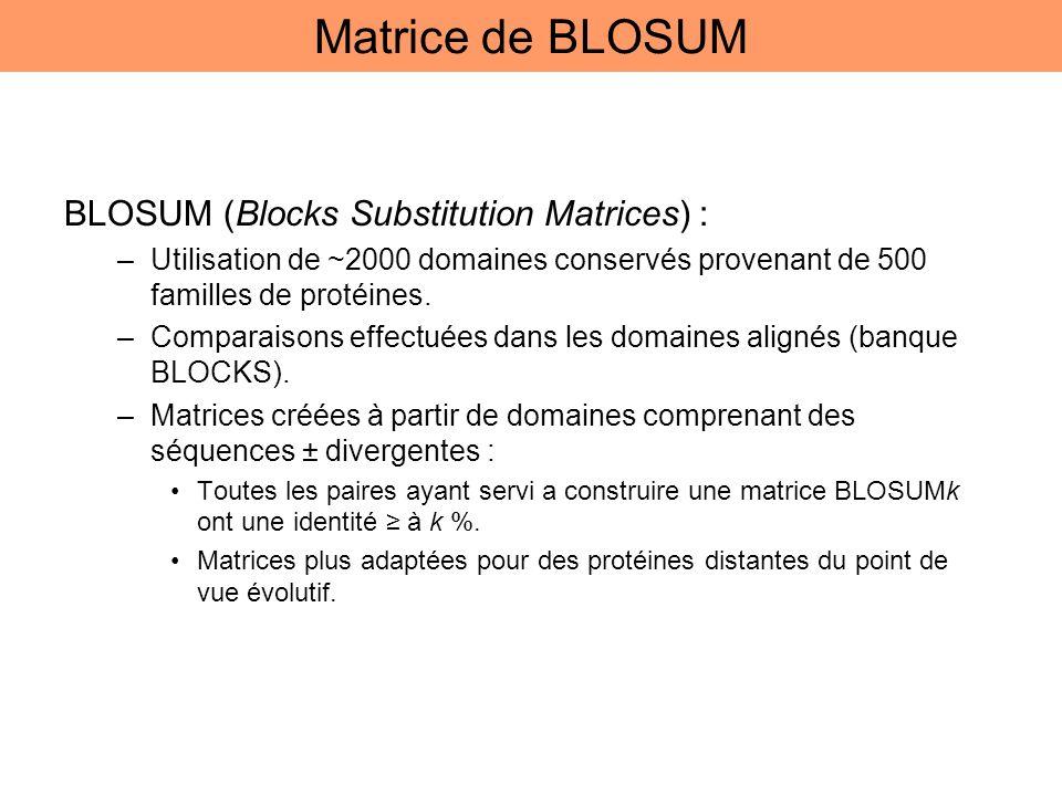 BLOSUM (Blocks Substitution Matrices) : –Utilisation de ~2000 domaines conservés provenant de 500 familles de protéines. –Comparaisons effectuées dans