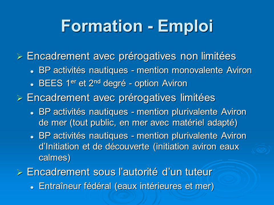 Formation - Emploi Encadrement avec prérogatives non limitées Encadrement avec prérogatives non limitées BP activités nautiques - mention monovalente