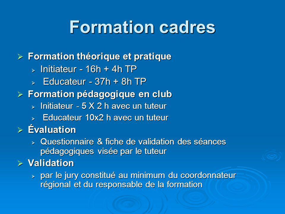 Formation cadres Formation théorique et pratique Formation théorique et pratique Initiateur - 16h + 4h TP Initiateur - 16h + 4h TP Educateur - 37h + 8
