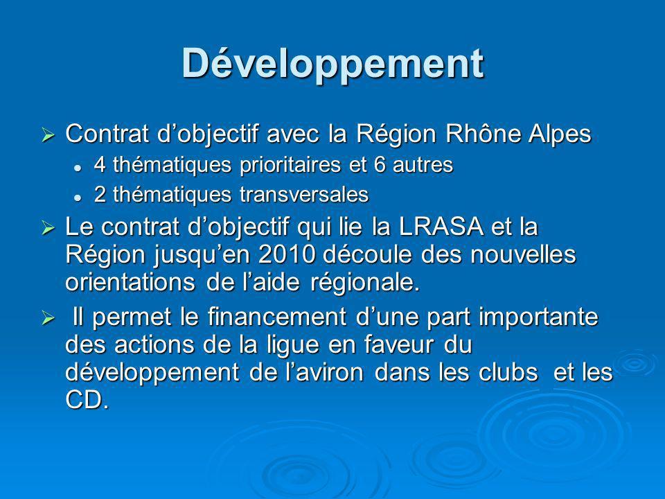 Développement Contrat dobjectif avec la Région Rhône Alpes Contrat dobjectif avec la Région Rhône Alpes 4 thématiques prioritaires et 6 autres 4 thématiques prioritaires et 6 autres 2 thématiques transversales 2 thématiques transversales Le contrat dobjectif qui lie la LRASA et la Région jusquen 2010 découle des nouvelles orientations de laide régionale.