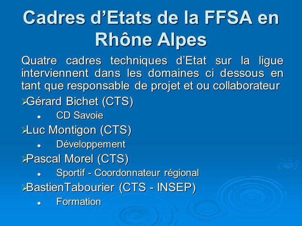 Cadres dEtats de la FFSA en Rhône Alpes Quatre cadres techniques dEtat sur la ligue interviennent dans les domaines ci dessous en tant que responsable