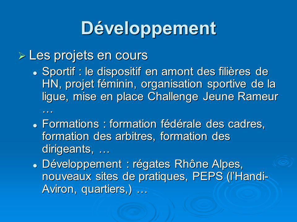 Développement Les projets en cours Les projets en cours Sportif : le dispositif en amont des filières de HN, projet féminin, organisation sportive de