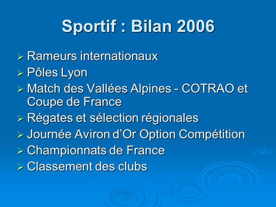 Sportif : Bilan 2006 Rameurs internationaux Rameurs internationaux Pôles Lyon Pôles Lyon Match des Vallées Alpines - COTRAO et Coupe de France Match d