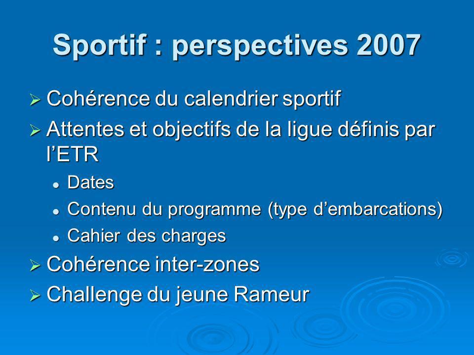 Sportif : perspectives 2007 Cohérence du calendrier sportif Cohérence du calendrier sportif Attentes et objectifs de la ligue définis par lETR Attente