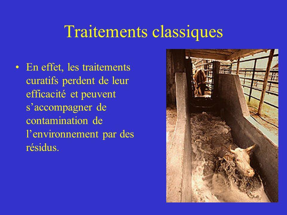 Traitements classiques En effet, les traitements curatifs perdent de leur efficacité et peuvent saccompagner de contamination de lenvironnement par des résidus.