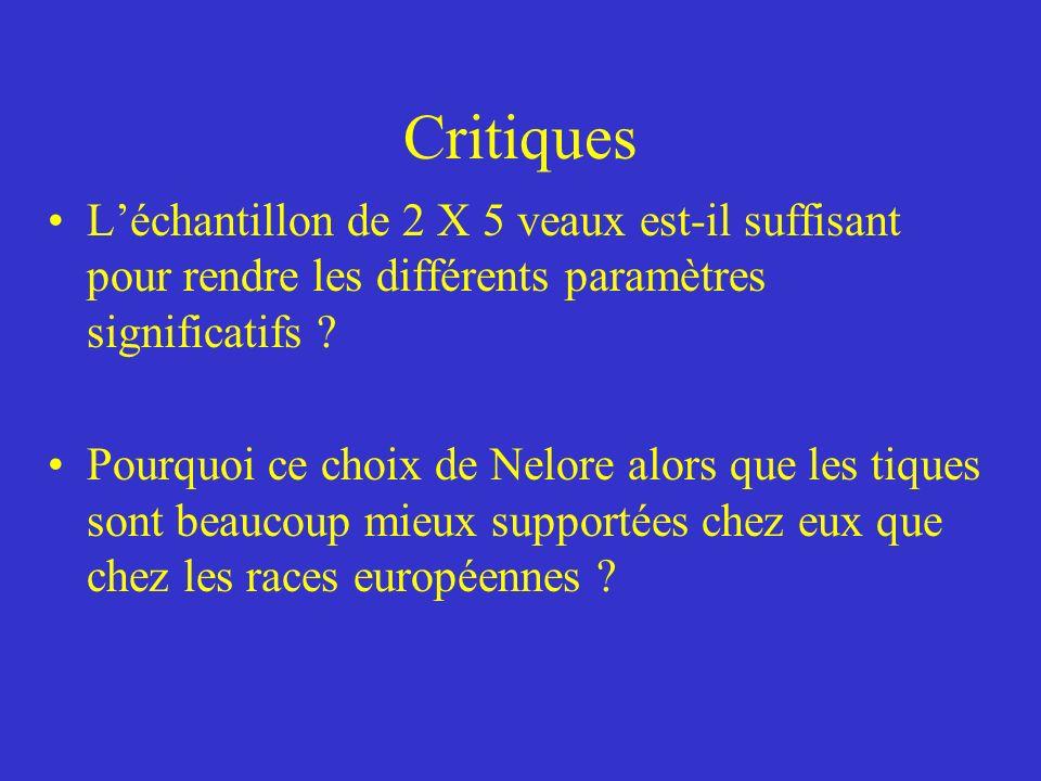 Critiques Léchantillon de 2 X 5 veaux est-il suffisant pour rendre les différents paramètres significatifs .