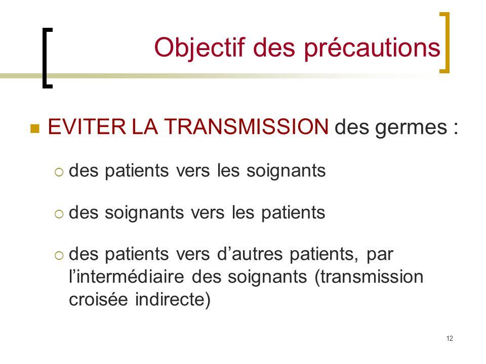 12 Objectif des précautions EVITER LA TRANSMISSION des germes : des patients vers les soignants des soignants vers les patients des patients vers daut