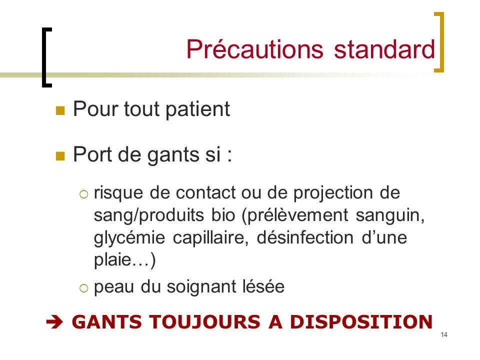 14 Précautions standard Pour tout patient Port de gants si : risque de contact ou de projection de sang/produits bio (prélèvement sanguin, glycémie ca