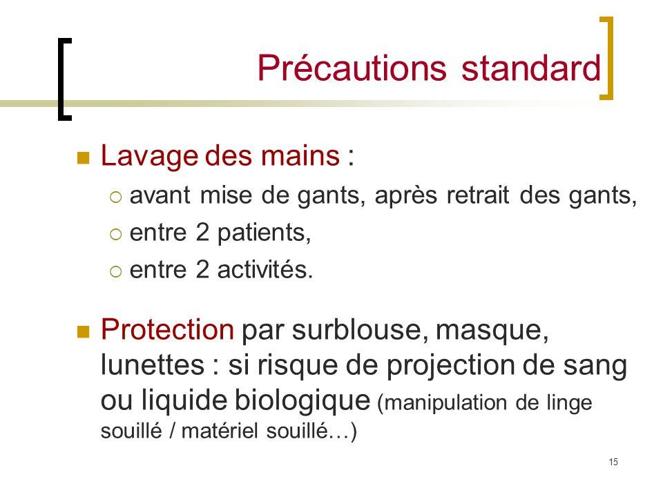 15 Lavage des mains : avant mise de gants, après retrait des gants, entre 2 patients, entre 2 activités. Protection par surblouse, masque, lunettes :