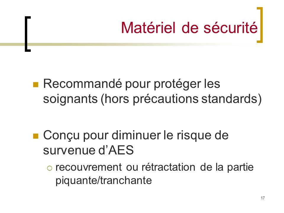 17 Matériel de sécurité Recommandé pour protéger les soignants (hors précautions standards) Conçu pour diminuer le risque de survenue dAES recouvremen
