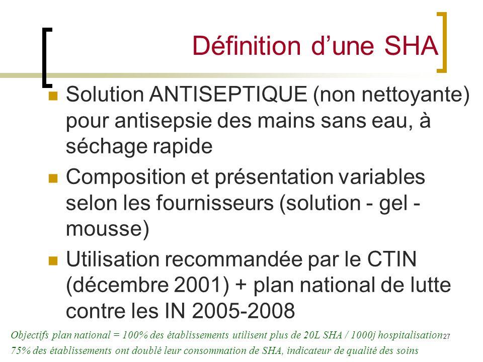 27 Définition dune SHA Solution ANTISEPTIQUE (non nettoyante) pour antisepsie des mains sans eau, à séchage rapide Composition et présentation variabl