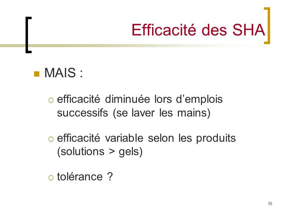 36 Efficacité des SHA MAIS : efficacité diminuée lors demplois successifs (se laver les mains) efficacité variable selon les produits (solutions > gel
