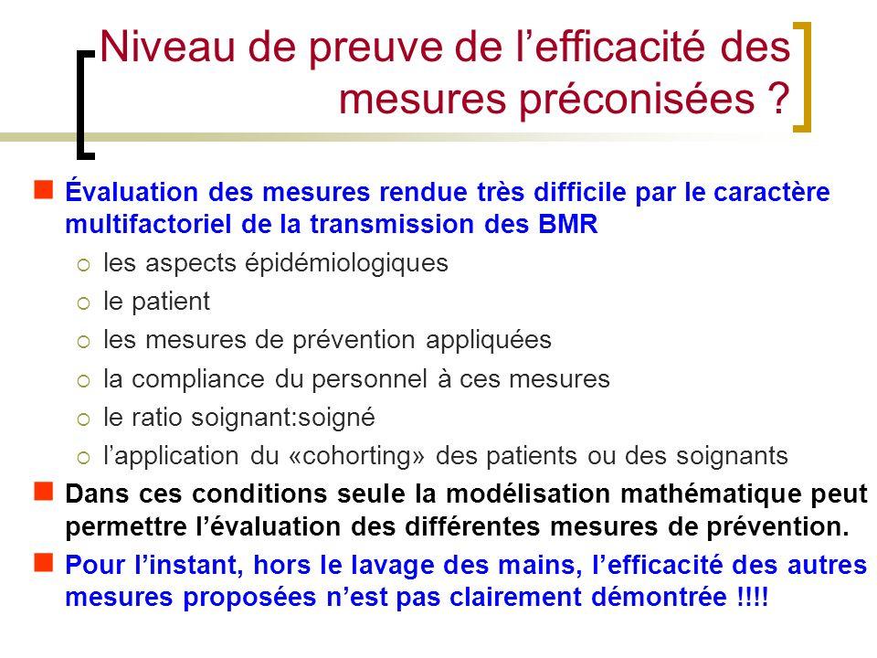 Évaluation des mesures rendue très difficile par le caractère multifactoriel de la transmission des BMR les aspects épidémiologiques le patient les me