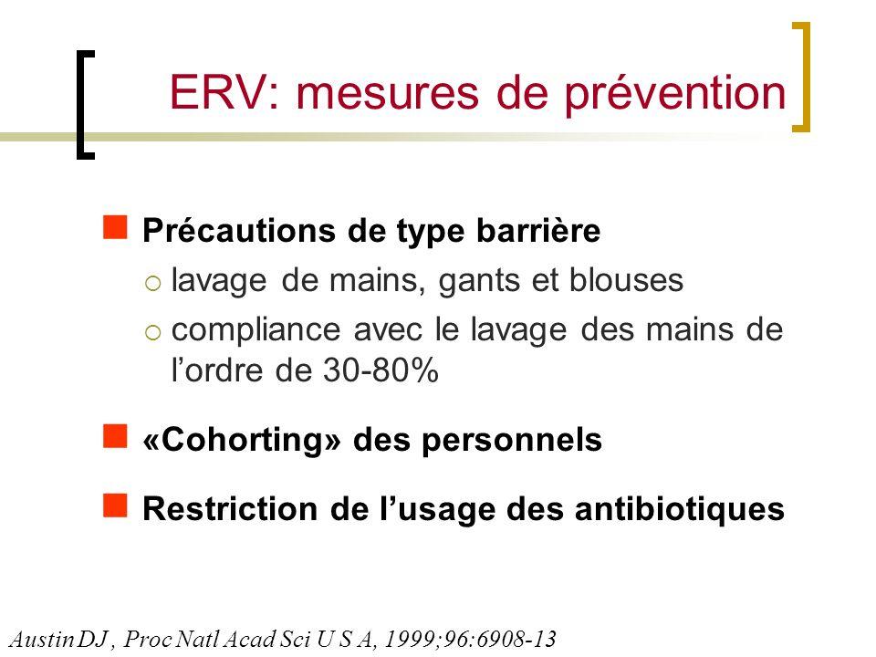 ERV: mesures de prévention Précautions de type barrière lavage de mains, gants et blouses compliance avec le lavage des mains de lordre de 30-80% «Coh