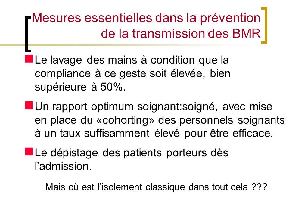 Mesures essentielles dans la prévention de la transmission des BMR Le lavage des mains à condition que la compliance à ce geste soit élevée, bien supé