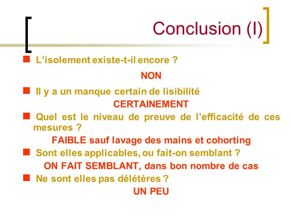 Conclusion (I) Lisolement existe-t-il encore ? NON Il y a un manque certain de lisibilité CERTAINEMENT Quel est le niveau de preuve de lefficacité de