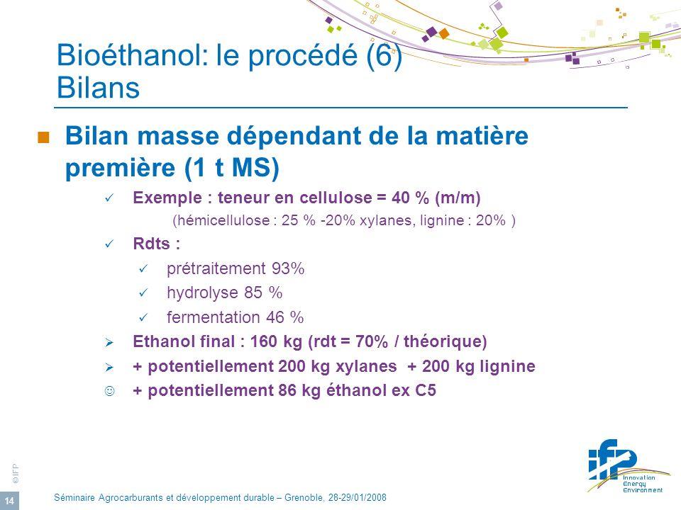 © IFP Séminaire Agrocarburants et développement durable – Grenoble, 28-29/01/2008 14 Bilan masse dépendant de la matière première (1 t MS) Exemple : t