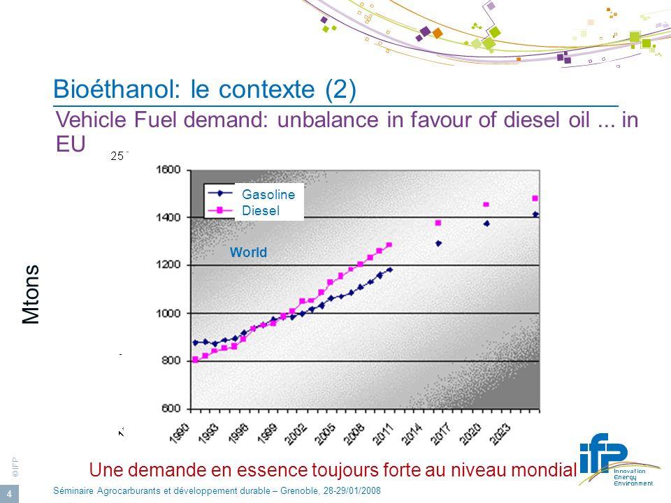© IFP Séminaire Agrocarburants et développement durable – Grenoble, 28-29/01/2008 4 Bioéthanol: le contexte (2) La taille de ce cinquième niveau est é