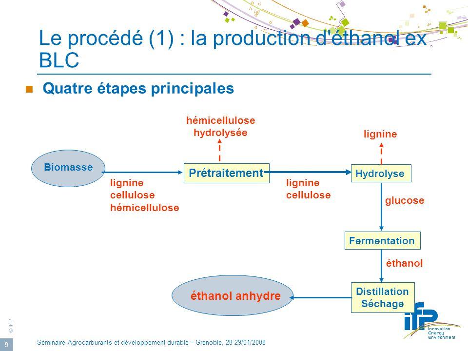 © IFP Séminaire Agrocarburants et développement durable – Grenoble, 28-29/01/2008 9 Quatre étapes principales Le procédé (1) : la production d'éthanol