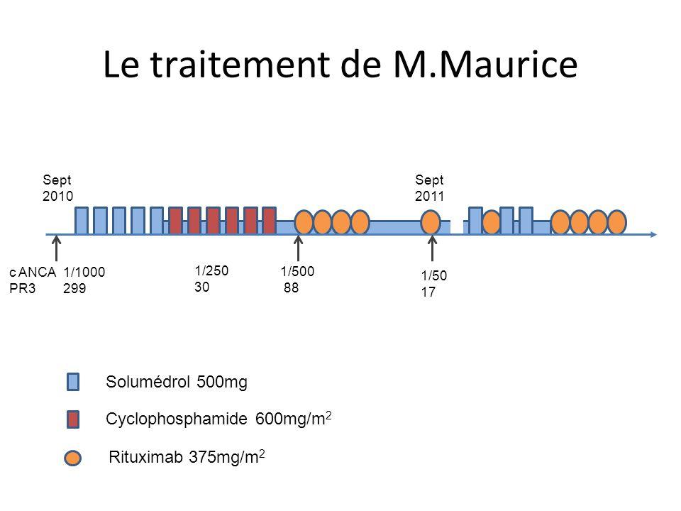 Le traitement de M.Maurice Solumédrol 500mg Cyclophosphamide 600mg/m 2 Rituximab 375mg/m 2 c ANCA PR3 1/1000 299 1/250 30 1/50 17 Sept 2011 Sept 2010