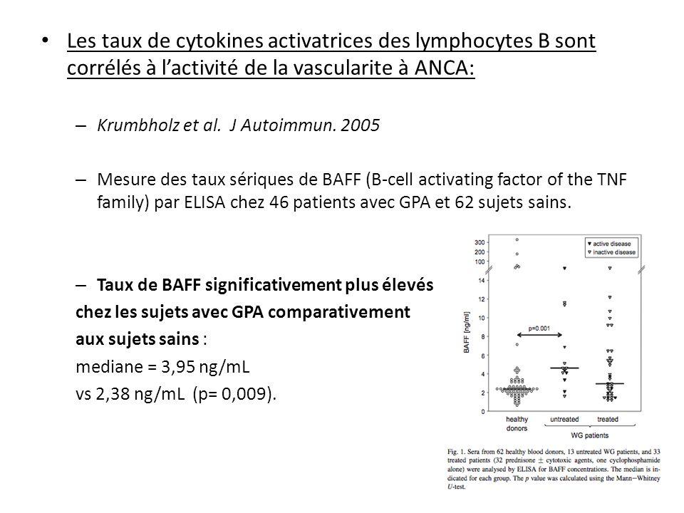 Les taux de cytokines activatrices des lymphocytes B sont corrélés à lactivité de la vascularite à ANCA: – Krumbholz et al. J Autoimmun. 2005 – Mesure