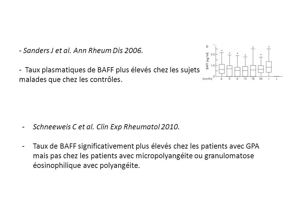 - Sanders J et al. Ann Rheum Dis 2006. - Taux plasmatiques de BAFF plus élevés chez les sujets malades que chez les contrôles. -Schneeweis C et al. Cl