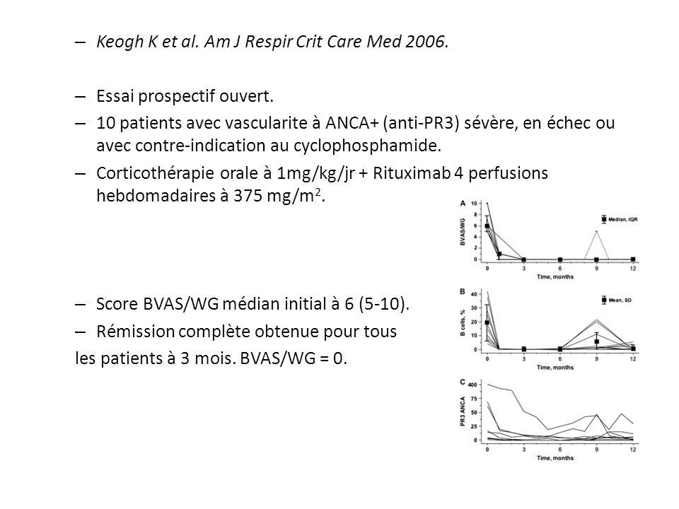 – Keogh K et al. Am J Respir Crit Care Med 2006. – Essai prospectif ouvert. – 10 patients avec vascularite à ANCA+ (anti-PR3) sévère, en échec ou avec